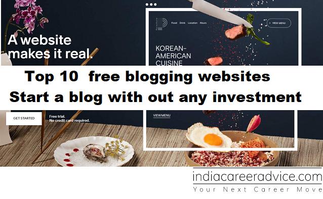 free blogging websites