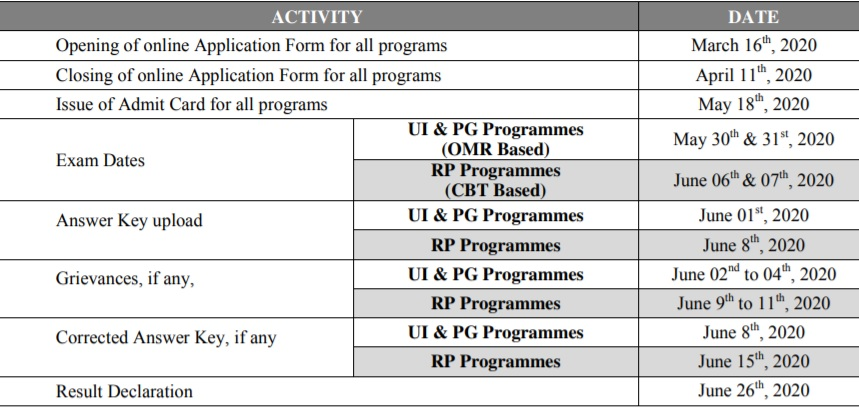 Exam dates for CUCAT 2020